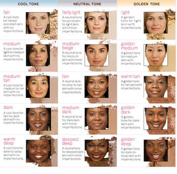 Hair Color and Skin Undertones | lookingjoligood.wordpress.com