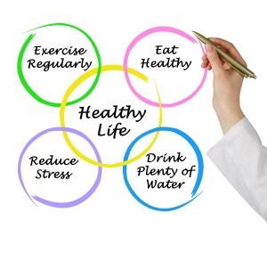 Healthy living Detox  lookingjoligood.wordpress.com