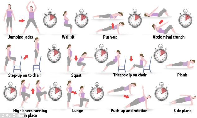 7-minute-routine-workout.jpg