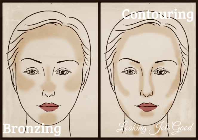Bronzing vs Contour | lookingjoligood.wordpress.com