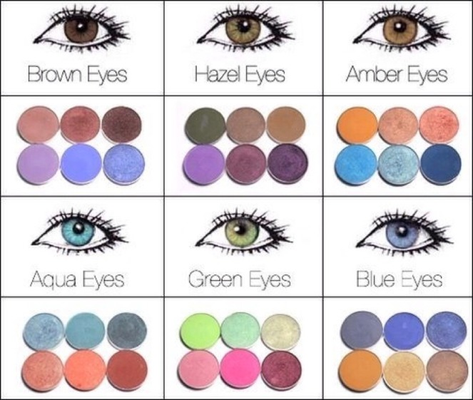 perfect shade for your eye color | lookingjoligood.wordpress.com