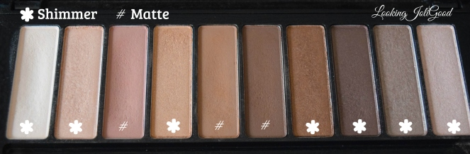 Loreal Colour Riche La Palette Nude shimmer and matte Shades | lookingjoligood.wordpress.com