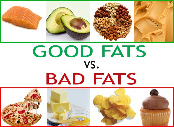 good fats vs bad fats | lookingjoligood.wordpress.com