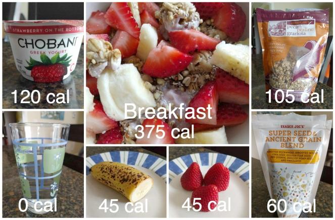 Breakfast | lookingjoligood.blog