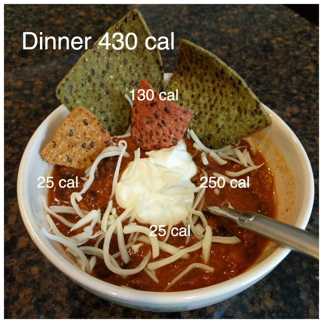 Dinner | lookingjoligood.blog