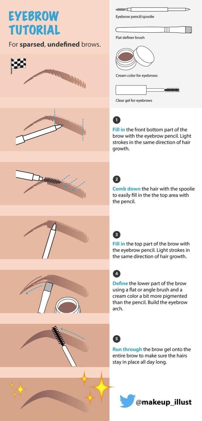 eyebrows | lookingjoligood.blog
