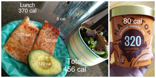 What I eat in a Day | loookingjoligood.blog